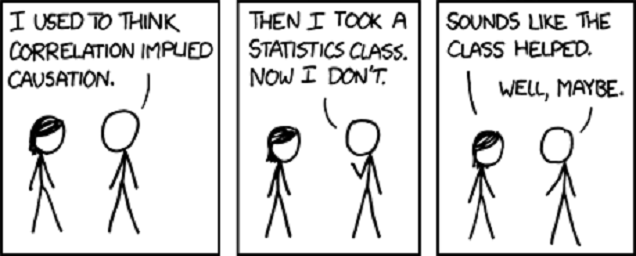 correlation not causation