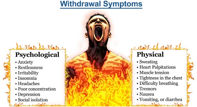 Common Nicotine Withdrawal Symptoms